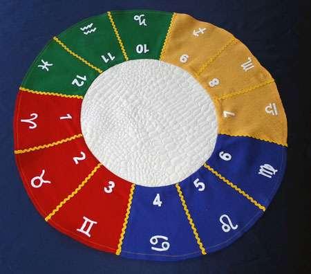 Astrologie Decke groß